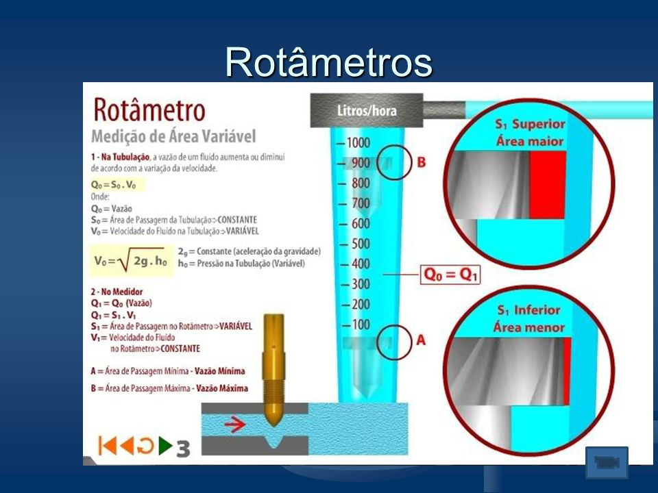 Rotâmetros