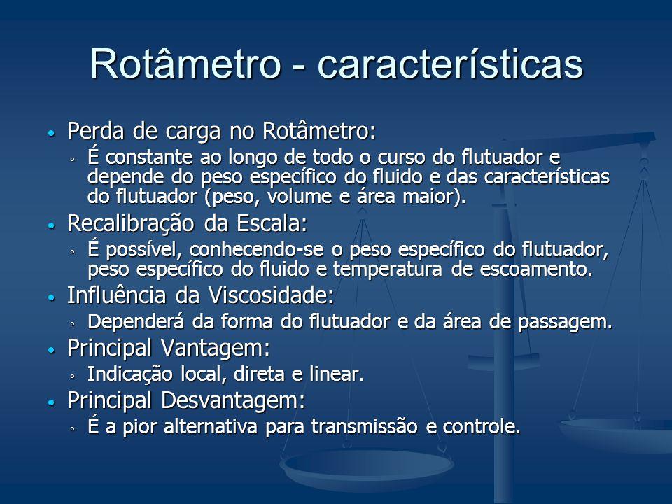 Rotâmetro - características