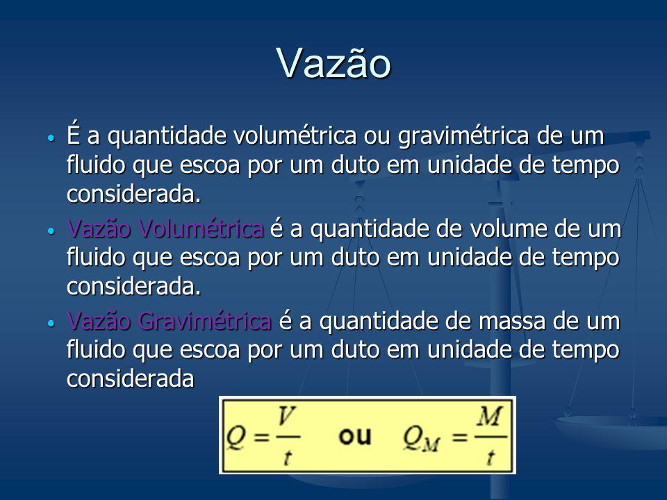 Vazão É a quantidade volumétrica ou gravimétrica de um fluido que escoa por um duto em unidade de tempo considerada.