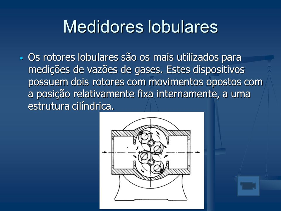 Medidores lobulares