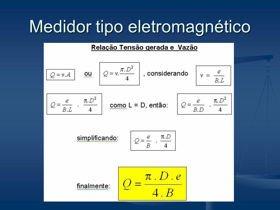 Medidor tipo eletromagnético