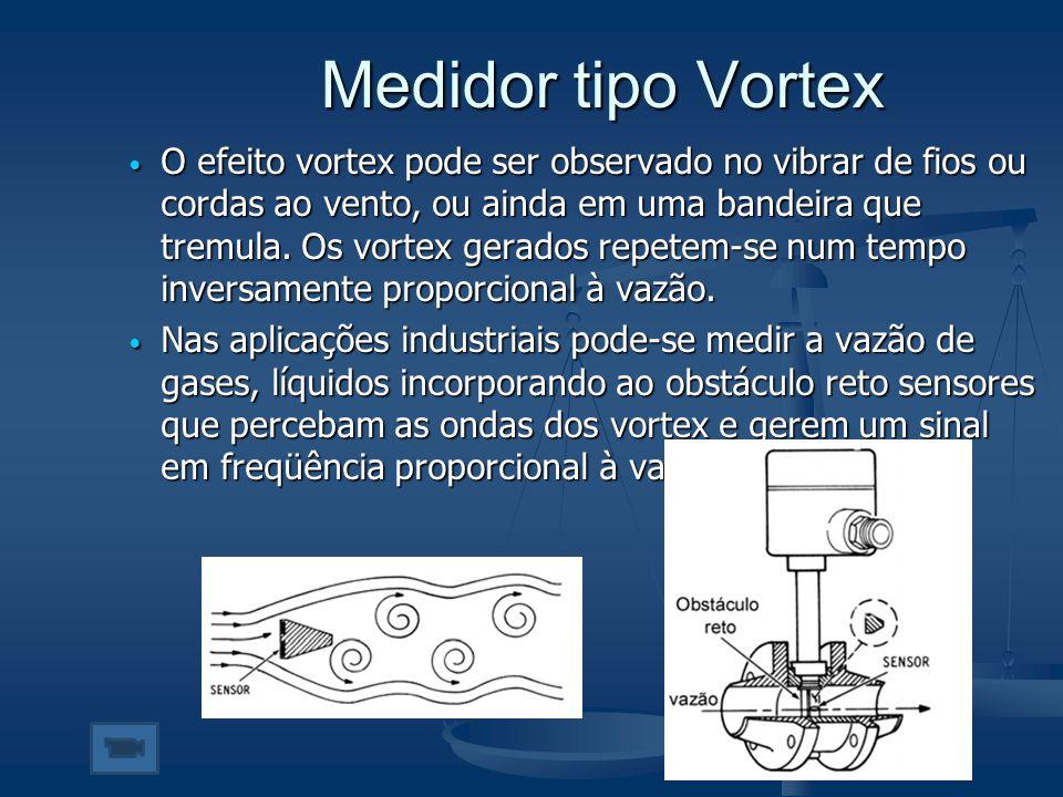 Medidor tipo Vortex