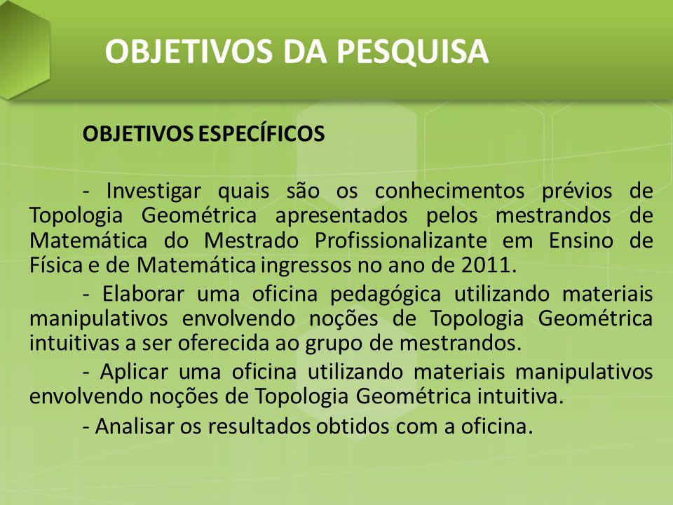 OBJETIVOS DA PESQUISA