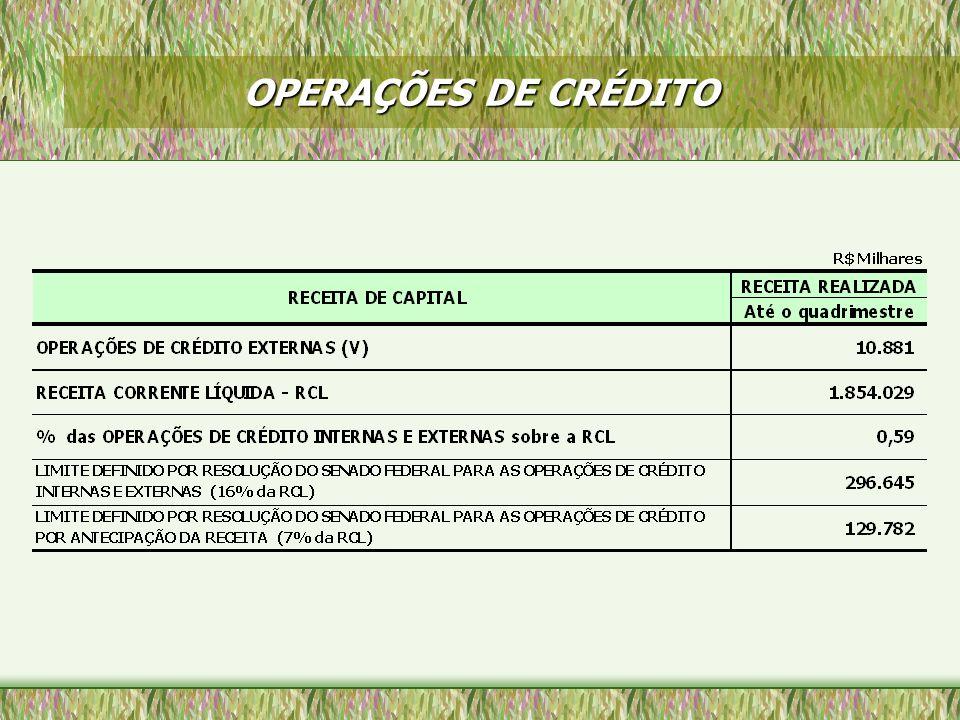 OPERAÇÕES DE CRÉDITO