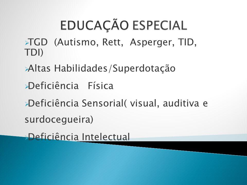 EDUCAÇÃO ESPECIAL TGD (Autismo, Rett, Asperger, TID, TDI)