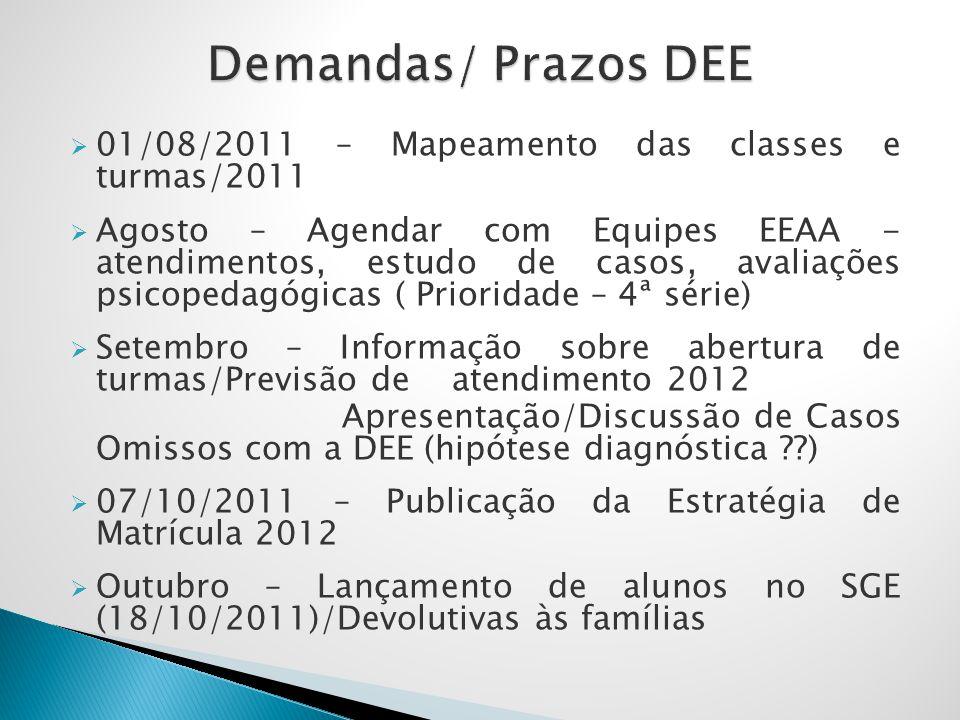 Demandas/ Prazos DEE 01/08/2011 – Mapeamento das classes e turmas/2011