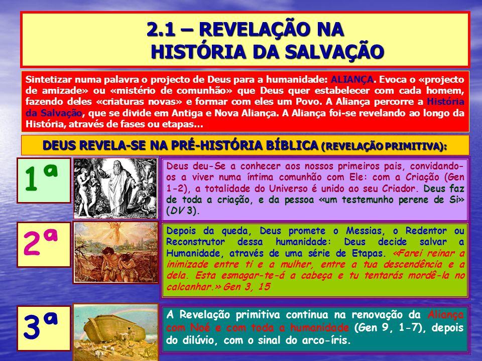 1ª 2ª 3ª 2.1 – REVELAÇÃO NA HISTÓRIA DA SALVAÇÃO