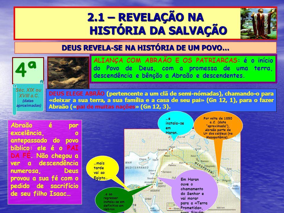 4ª 2.1 – REVELAÇÃO NA HISTÓRIA DA SALVAÇÃO