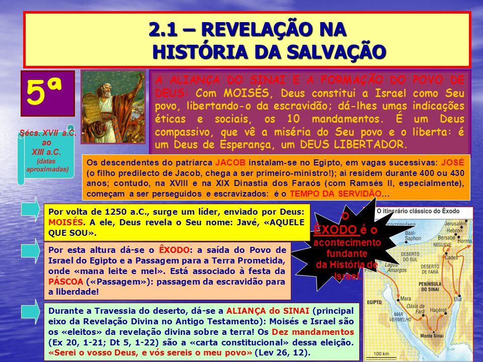2.1 – REVELAÇÃO NA HISTÓRIA DA SALVAÇÃO