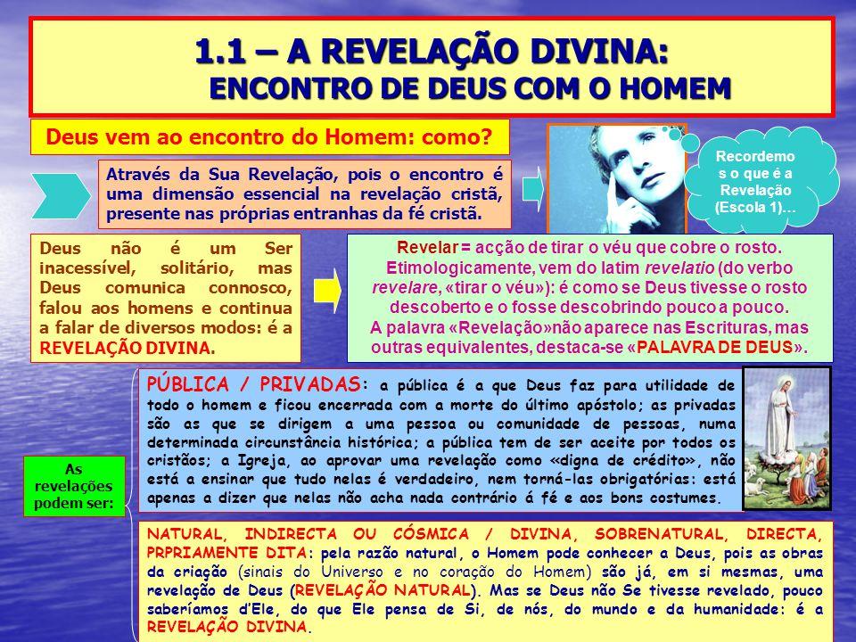 1.1 – A REVELAÇÃO DIVINA: ENCONTRO DE DEUS COM O HOMEM