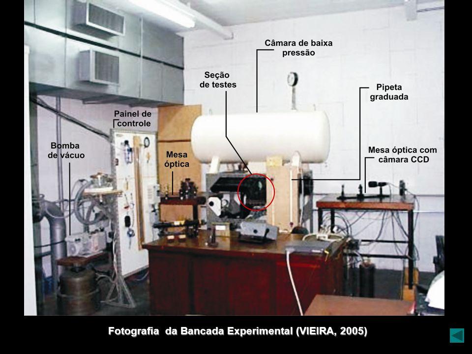 Fotografia da Bancada Experimental (VIEIRA, 2005)