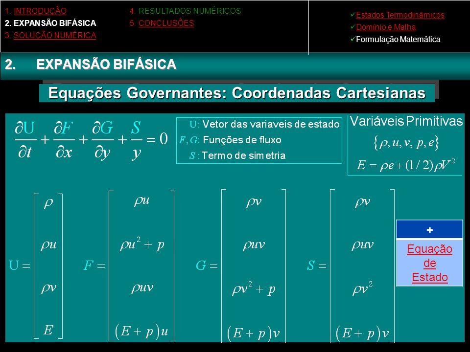 Equações Governantes: Coordenadas Cartesianas