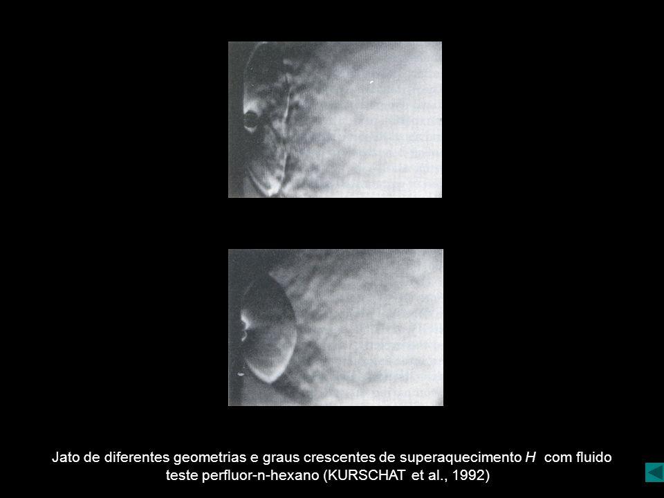 Jato de diferentes geometrias e graus crescentes de superaquecimento H com fluido teste perfluor-n-hexano (KURSCHAT et al., 1992)