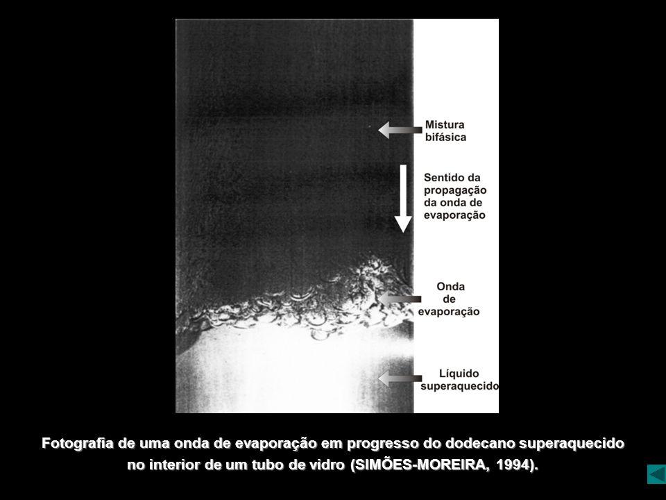 Fotografia de uma onda de evaporação em progresso do dodecano superaquecido no interior de um tubo de vidro (SIMÕES-MOREIRA, 1994).