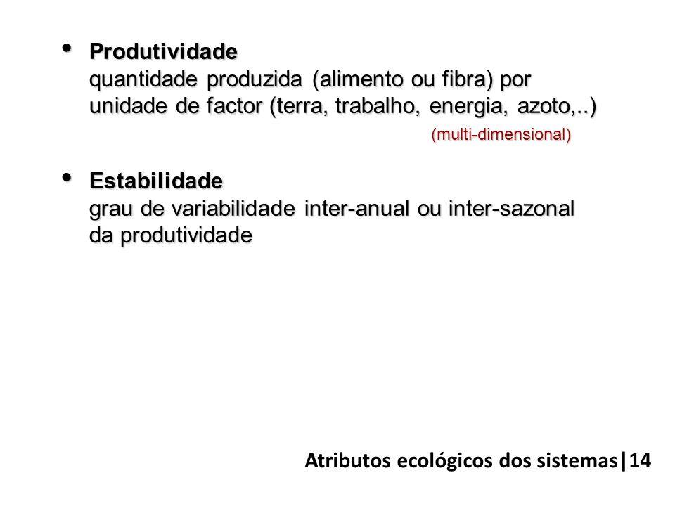 Atributos ecológicos dos sistemas|14