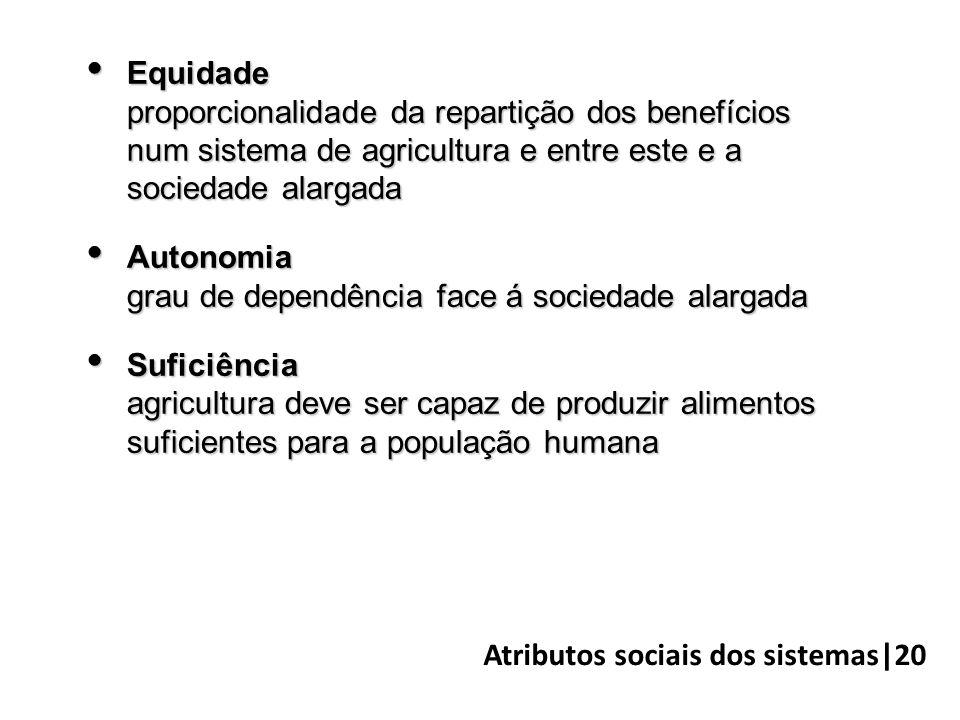 Atributos sociais dos sistemas|20