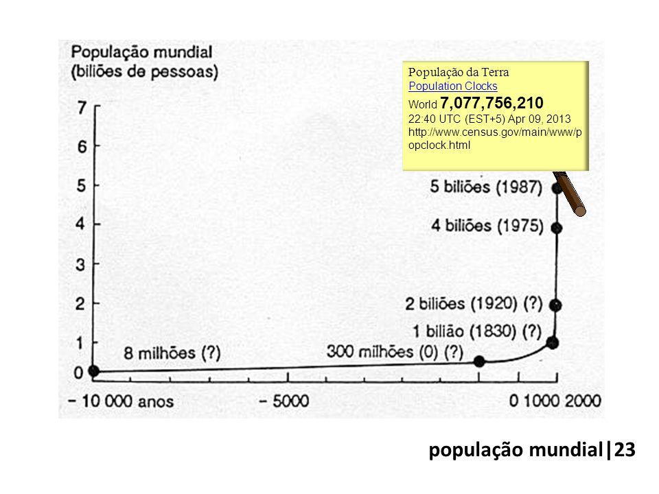 população mundial|23 População da Terra Population Clocks