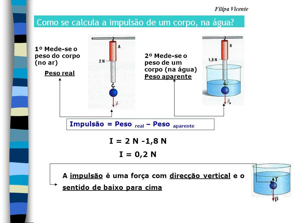 Como se calcula a impulsão de um corpo, na água
