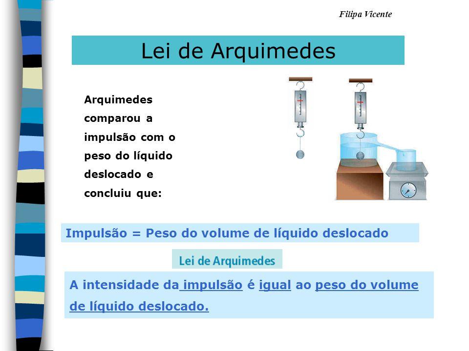 Lei de Arquimedes Impulsão = Peso do volume de líquido deslocado