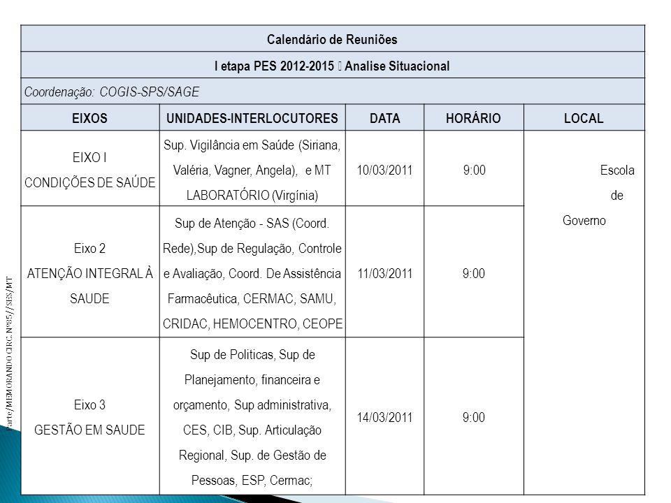 Calendário de Reuniões I etapa PES 2012-2015 – Analise Situacional