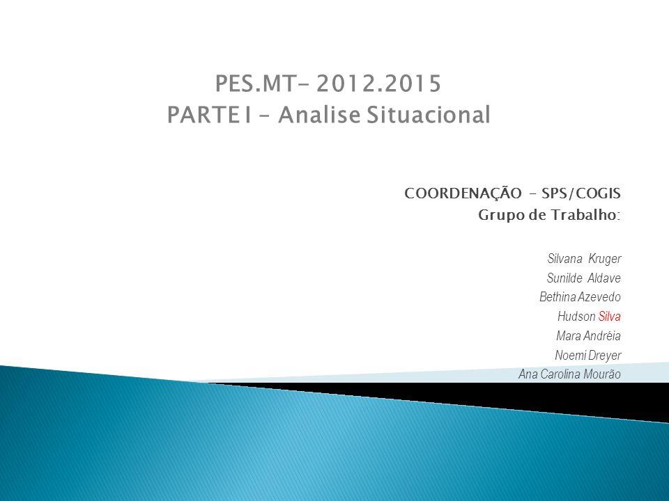 PES.MT- 2012.2015 PARTE I – Analise Situacional