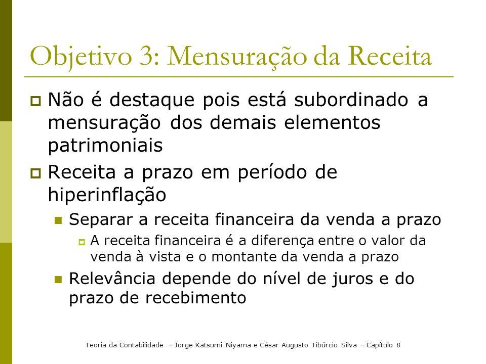 Objetivo 3: Mensuração da Receita