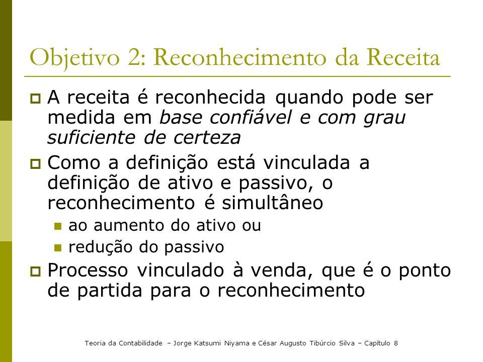 Objetivo 2: Reconhecimento da Receita