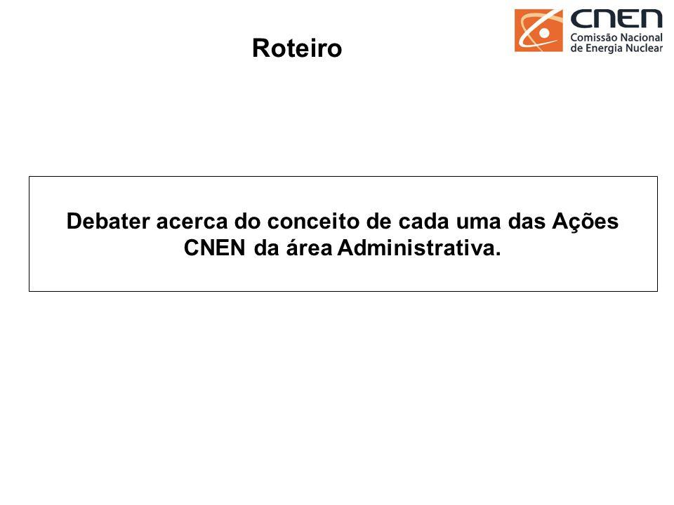 Roteiro Debater acerca do conceito de cada uma das Ações CNEN da área Administrativa. 23 23