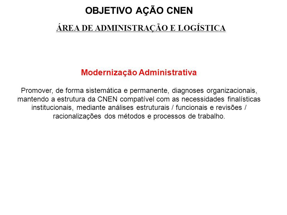 Modernização Administrativa