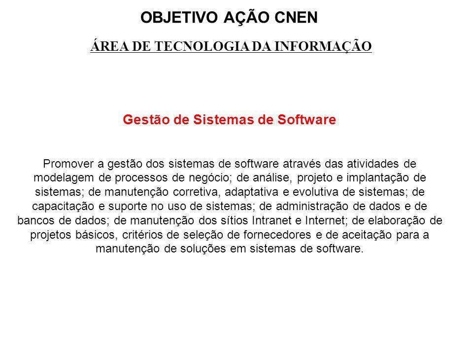 Gestão de Sistemas de Software