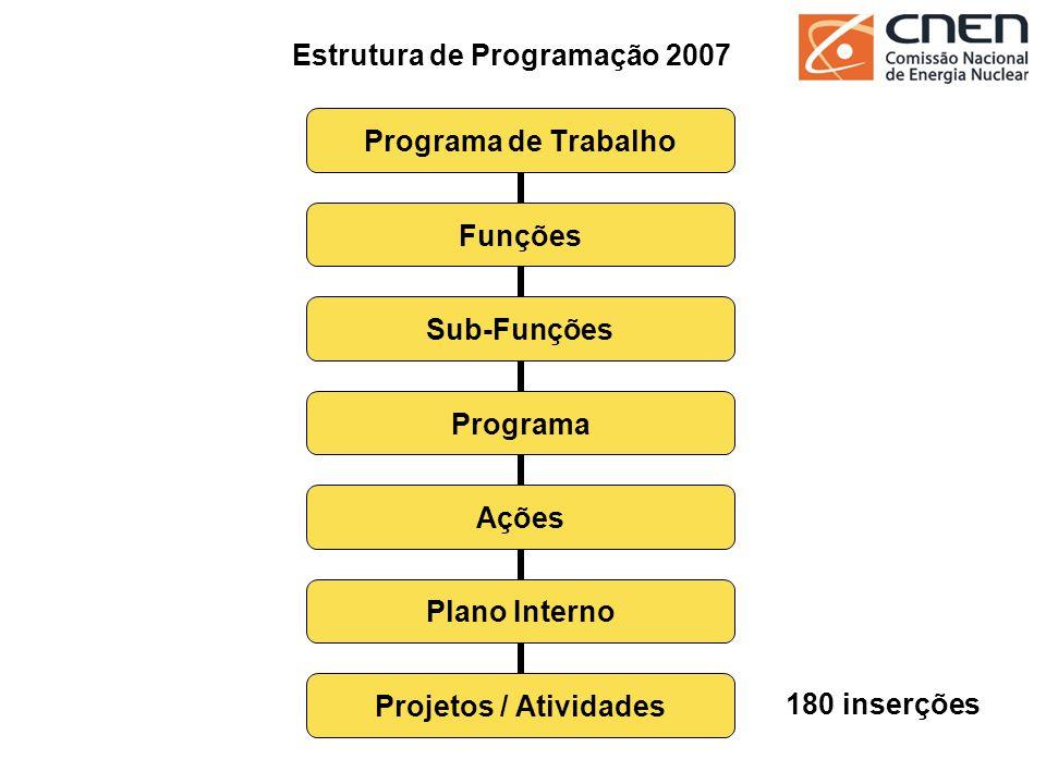Estrutura de Programação 2007