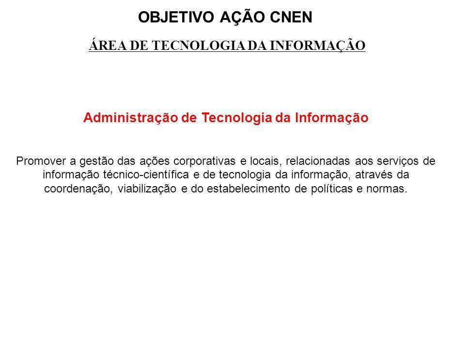 Administração de Tecnologia da Informação