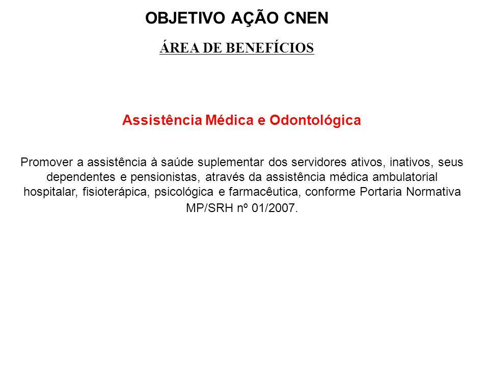 Assistência Médica e Odontológica