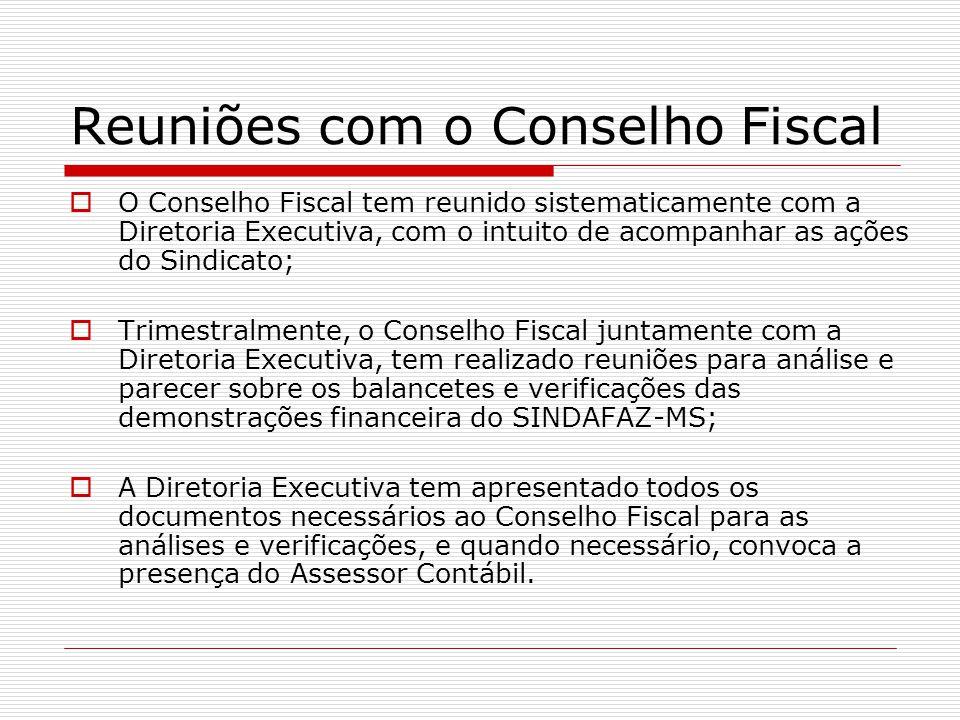Reuniões com o Conselho Fiscal