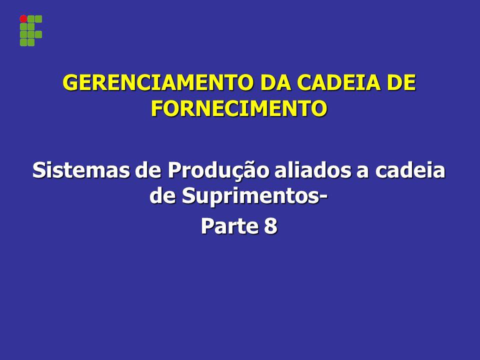 GERENCIAMENTO DA CADEIA DE FORNECIMENTO
