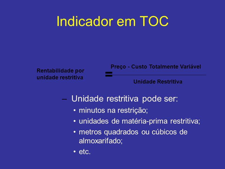 Indicador em TOC = Unidade restritiva pode ser: minutos na restrição;