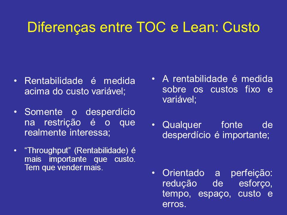 Diferenças entre TOC e Lean: Custo