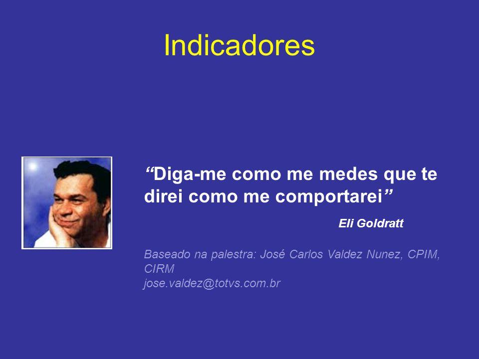 Indicadores Eli Goldratt