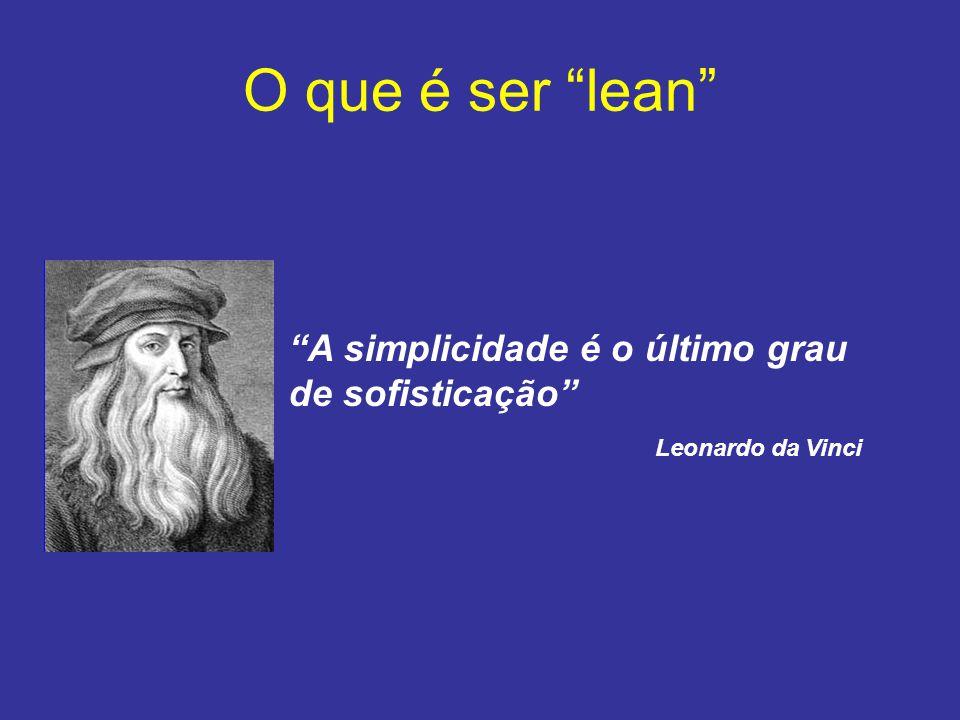 O que é ser lean Leonardo da Vinci