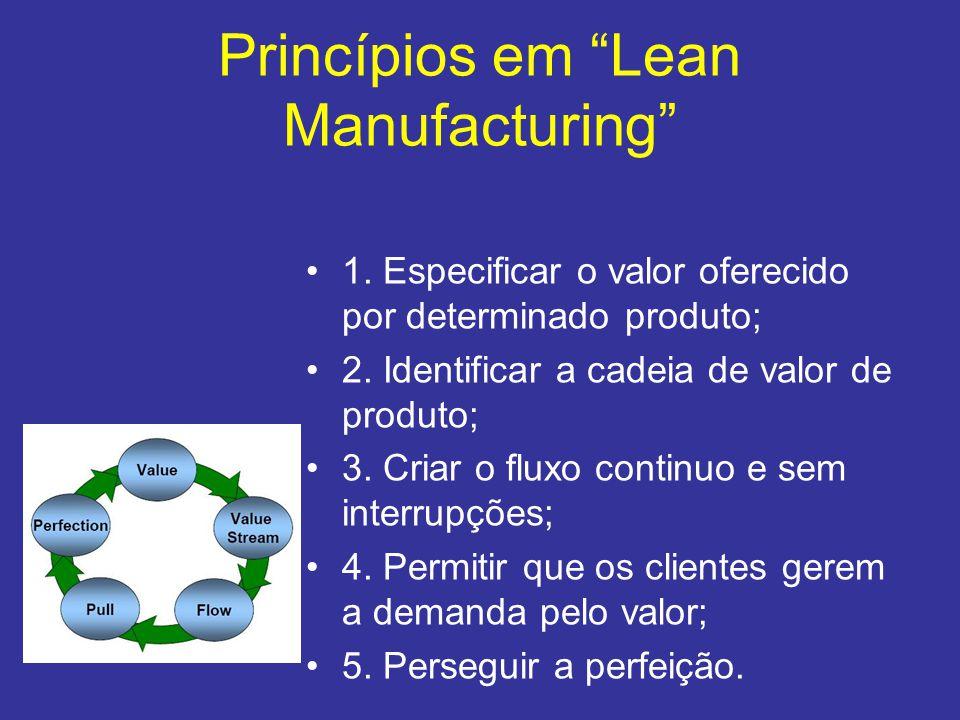 Princípios em Lean Manufacturing