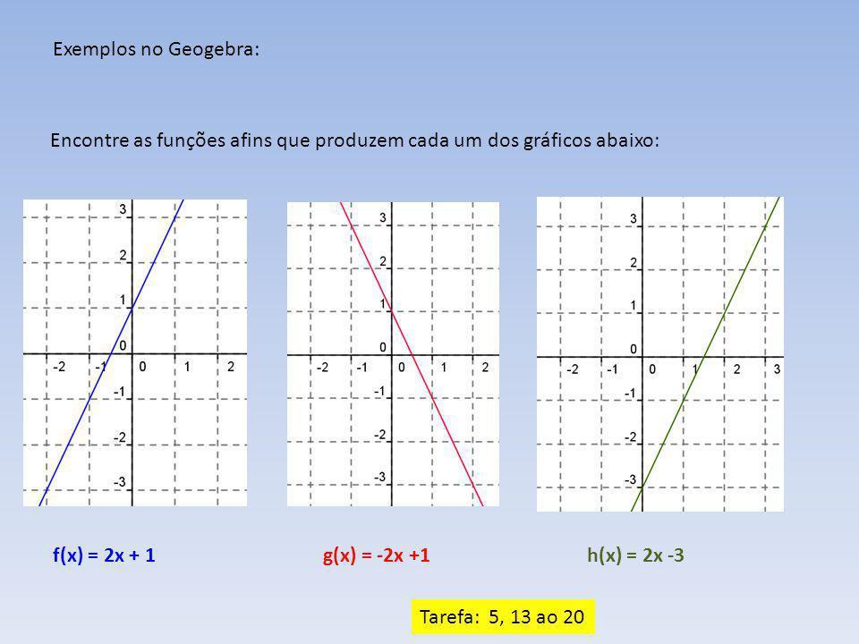 Exemplos no Geogebra: Encontre as funções afins que produzem cada um dos gráficos abaixo: f(x) = 2x + 1.
