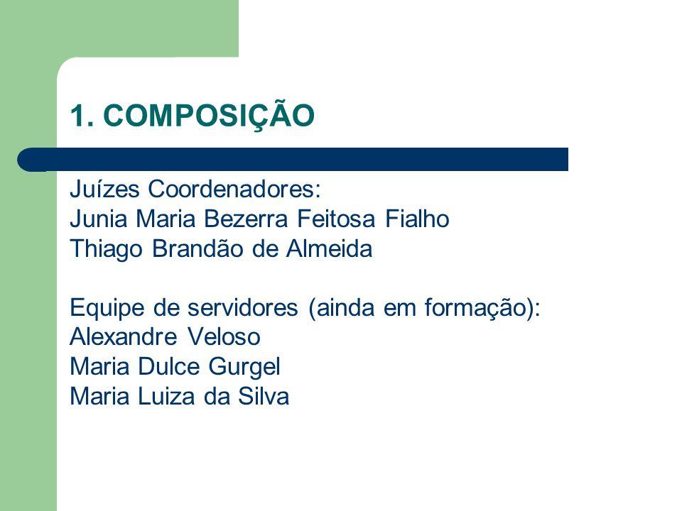 1. COMPOSIÇÃO Juízes Coordenadores: Junia Maria Bezerra Feitosa Fialho