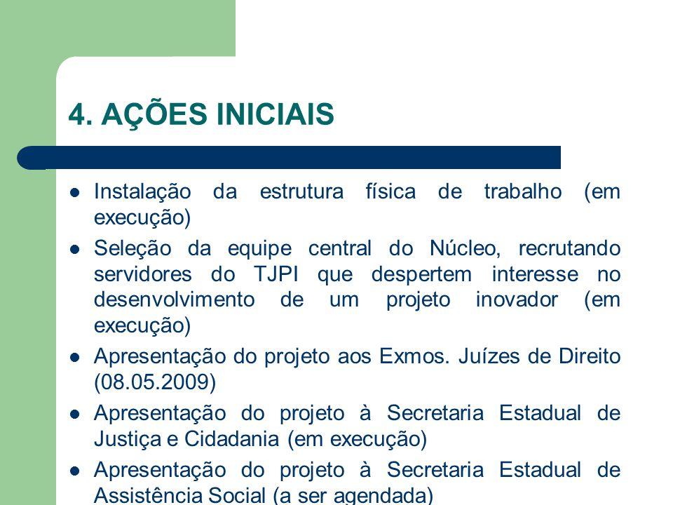 4. AÇÕES INICIAIS Instalação da estrutura física de trabalho (em execução)