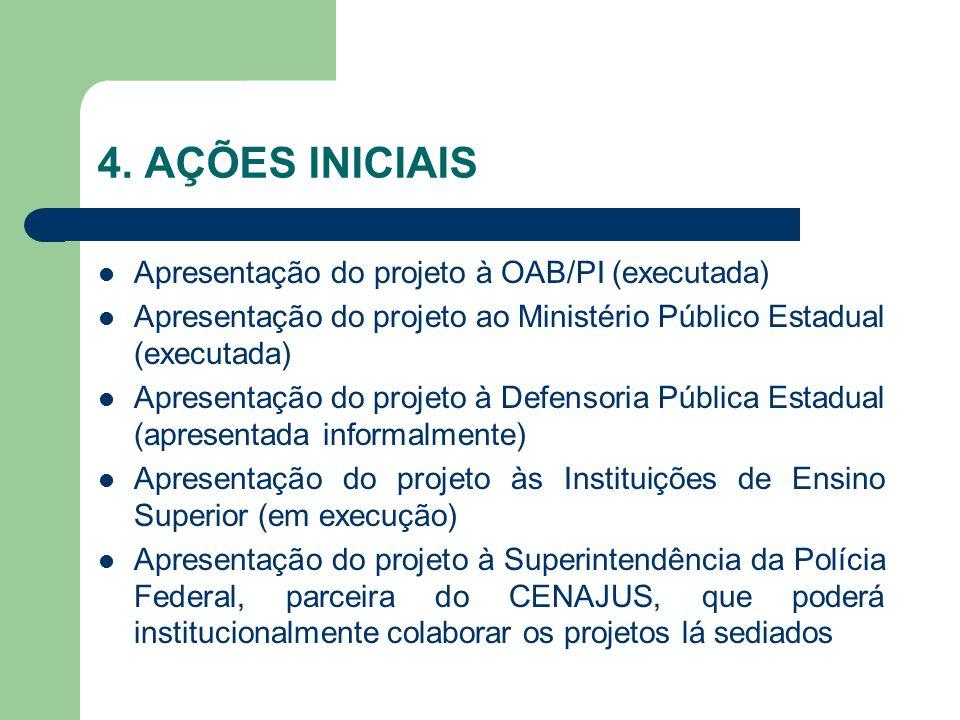 4. AÇÕES INICIAIS Apresentação do projeto à OAB/PI (executada)
