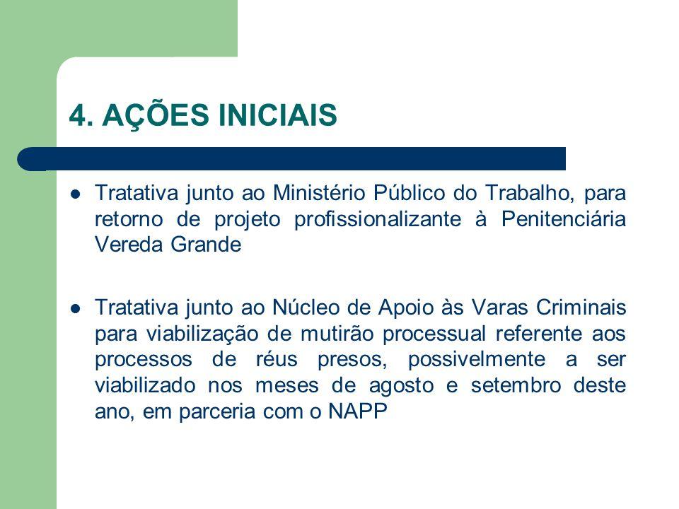 4. AÇÕES INICIAIS Tratativa junto ao Ministério Público do Trabalho, para retorno de projeto profissionalizante à Penitenciária Vereda Grande.