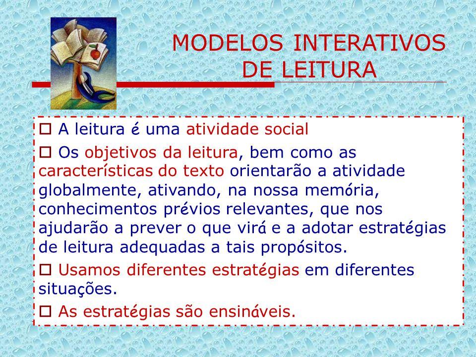 MODELOS INTERATIVOS DE LEITURA