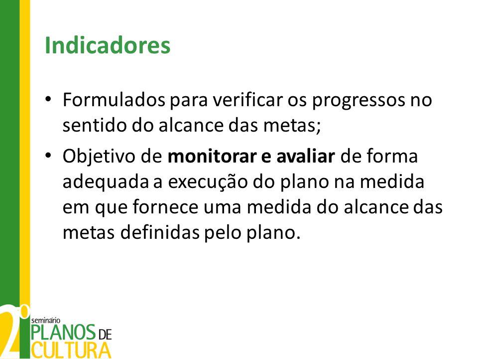 Indicadores Formulados para verificar os progressos no sentido do alcance das metas;