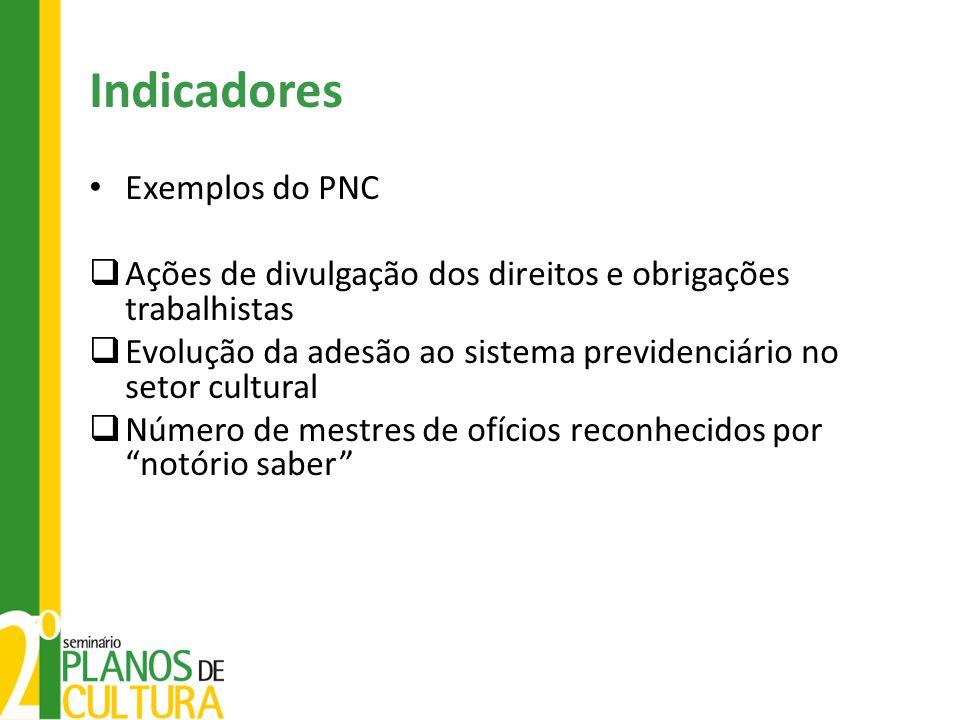 Indicadores Exemplos do PNC