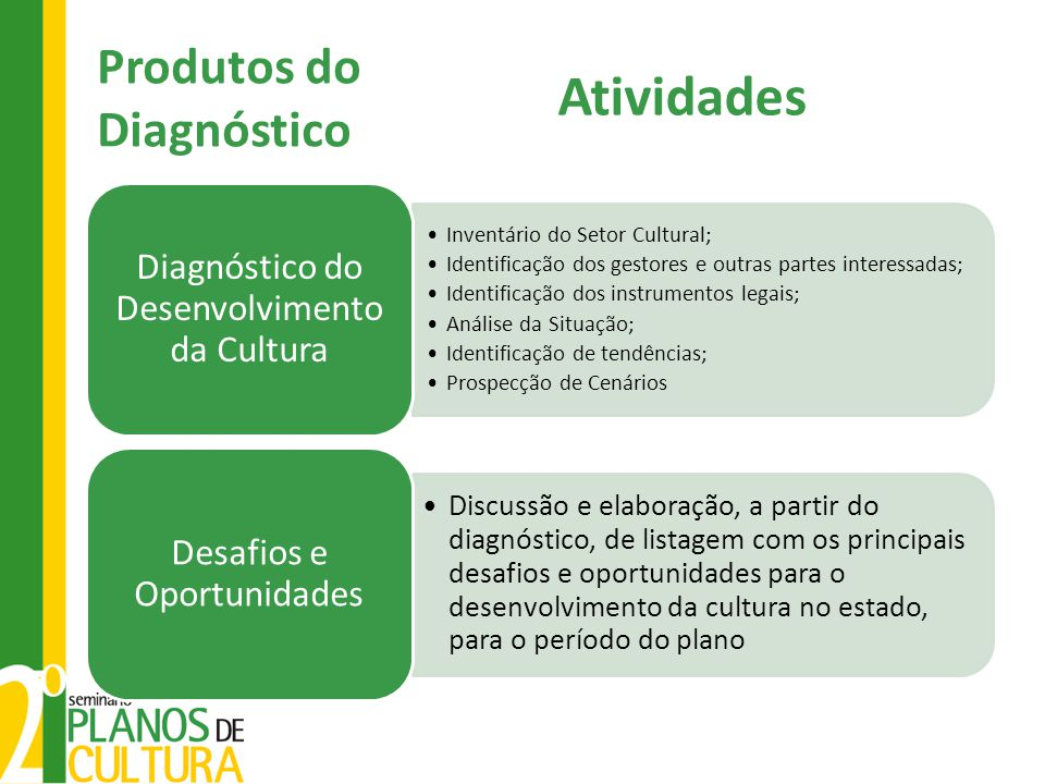 Produtos do Diagnóstico