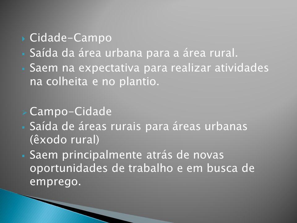 Cidade-Campo Saída da área urbana para a área rural. Saem na expectativa para realizar atividades na colheita e no plantio.